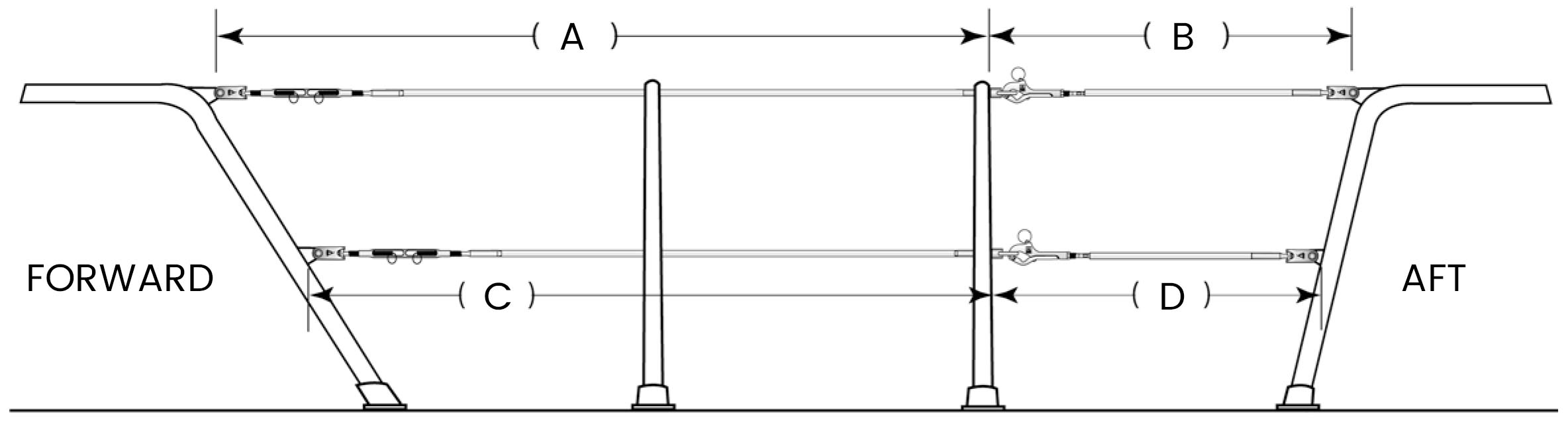 Sailboat Measurement Form - Aft Gate