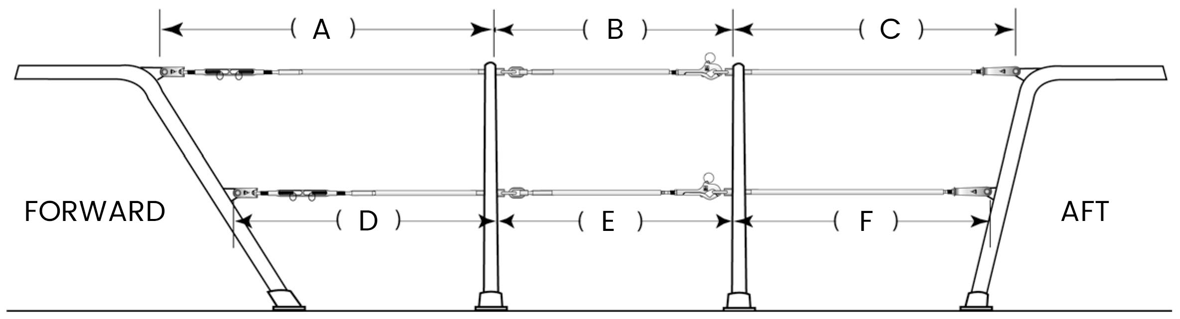 Sailboat Measurement Form - Midship Gate